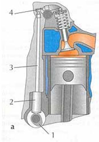 7 причин почему стучат гидрокомпенсаторы на горячем двигателе