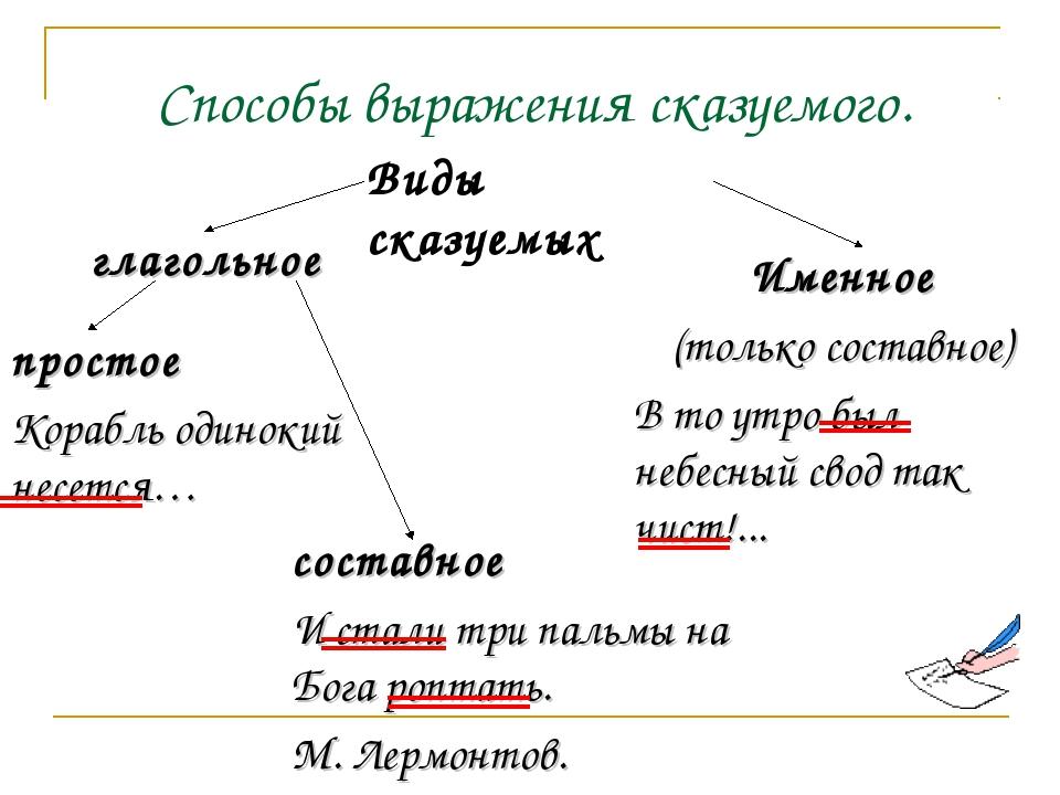 Грамматическая основа в предложении: подлежащее и сказуемое