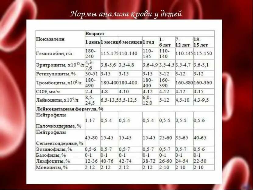✅ plt в анализе крови что это такое норма - денталюкс.su