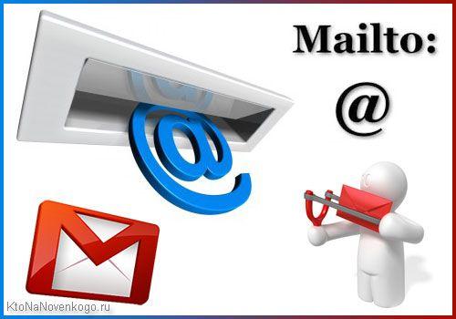Проблема с почтовыми ссылками mailto и что использовать вместо них | uxpub