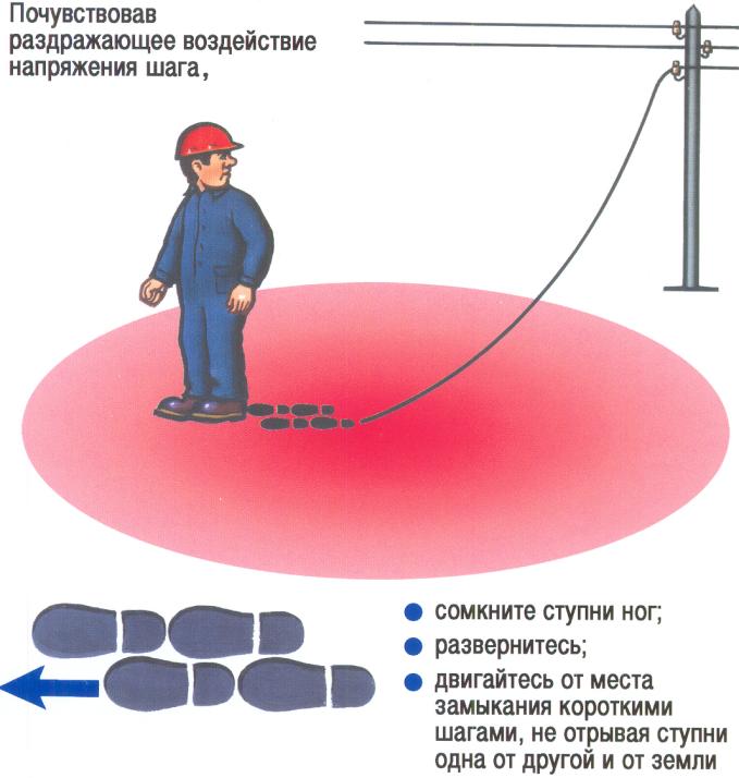 Шаговое напряжение: что это такое, что понимается, определение и радиус поражения, правила перемещения в зоне