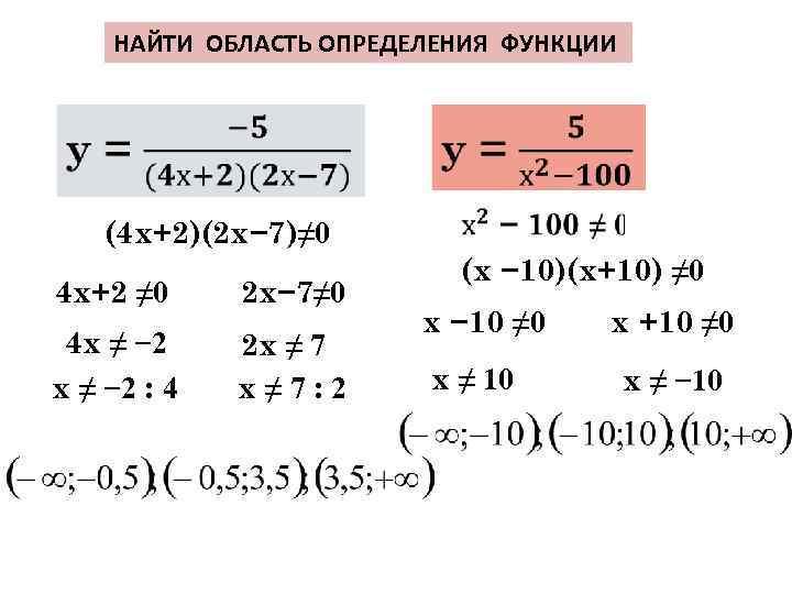 Область определения функции