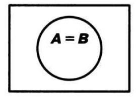 Введение в теорию множеств