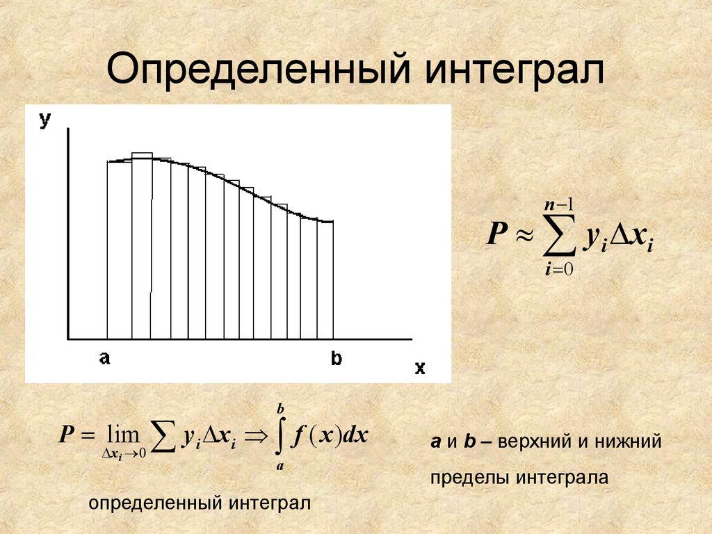 Сложные интегралы. примеры решений