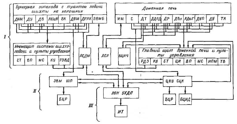 Что такое принципиальные электрические схемы: принцип