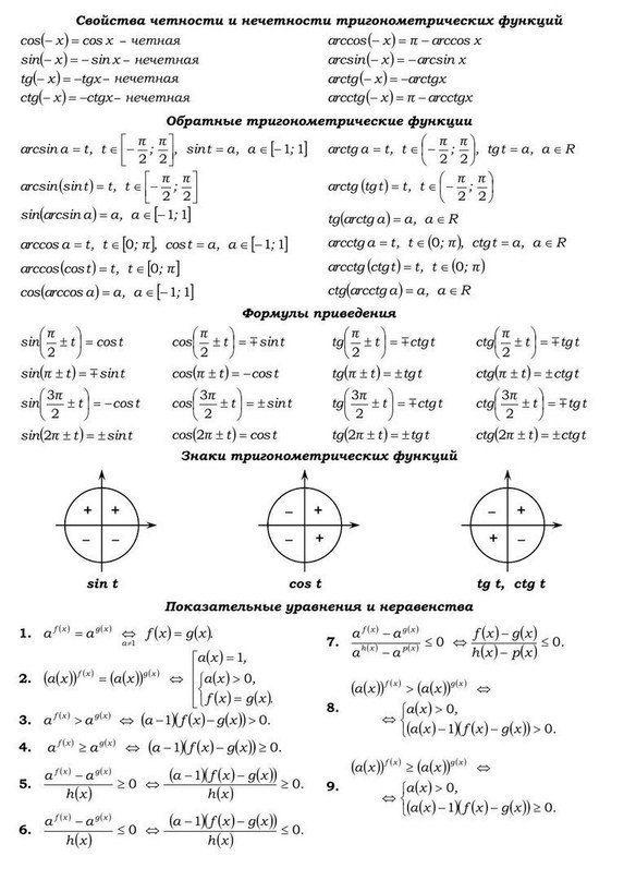 Тригонометрия википедия
