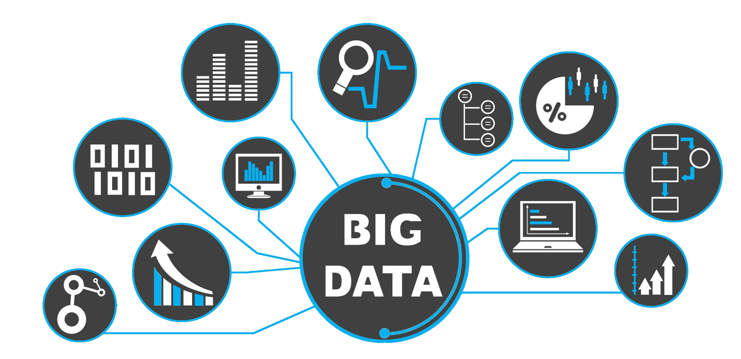 Big data – everything about big data / habr