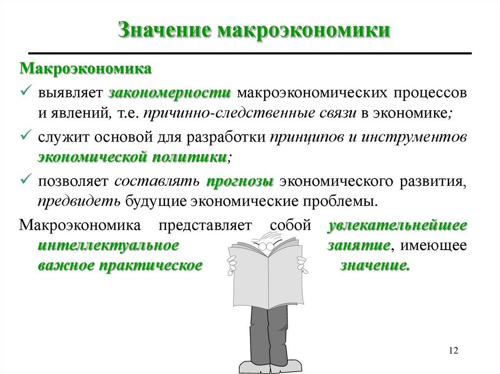 Виды макроэкономики