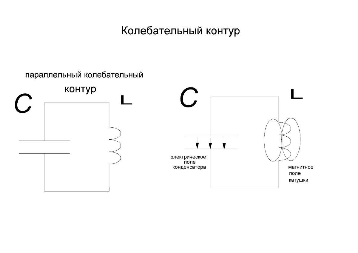 Колебательный контур - это... принцип действия