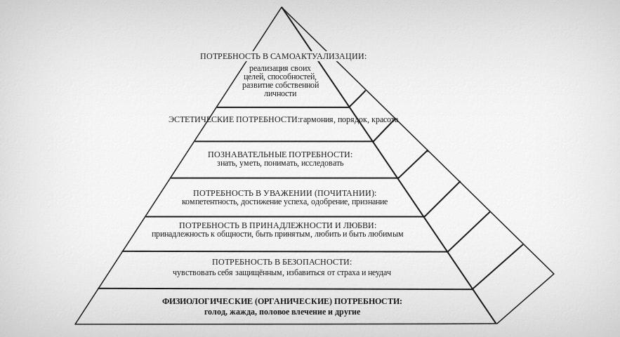 Личность и поступки. когда и что разделять? | психология