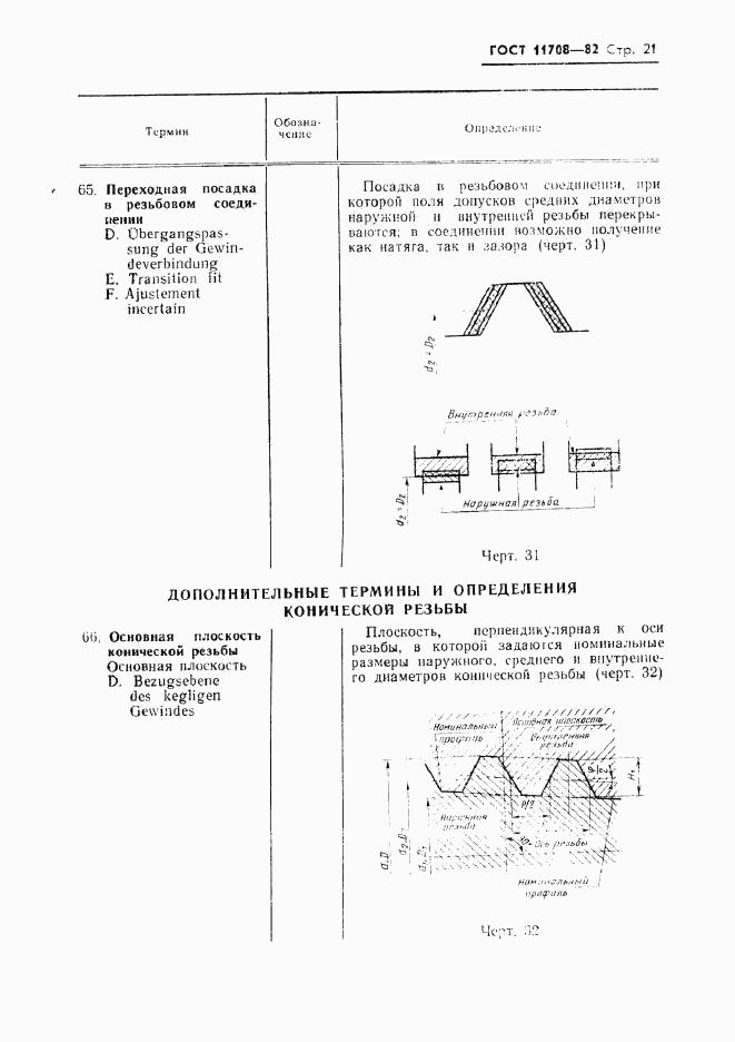 Гост 6111-52 резьба коническая дюймовая с углом профиля 60° (с изменениями n 1, 2)
