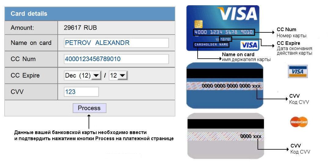 Что такое cvc на банковской карте?