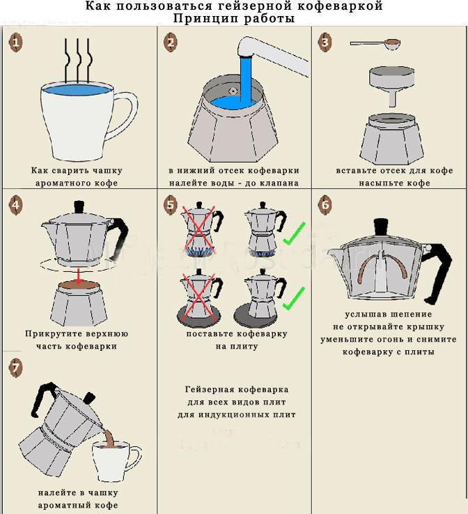 Гейзерная кофеварка — википедия. что такое гейзерная кофеварка
