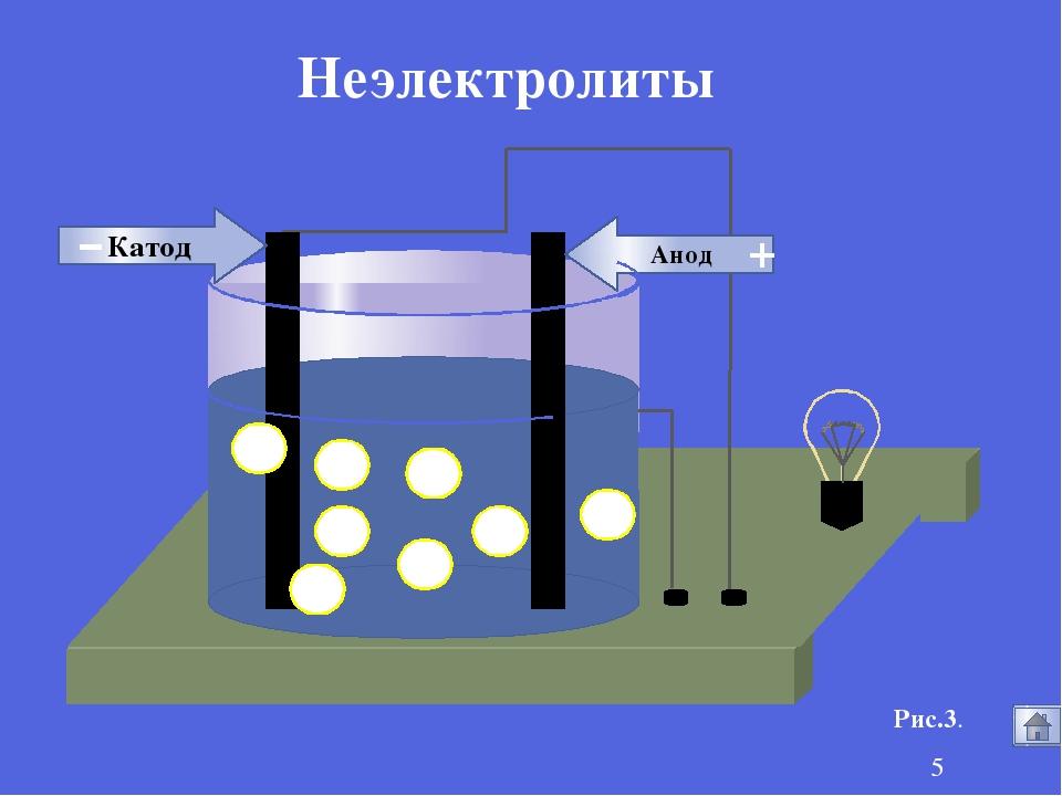 Анод — википедия. что такое анод