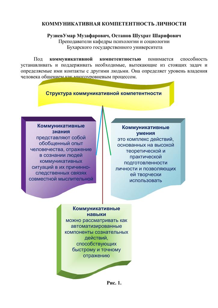 Понятие «коммуникативная компетенция» и его становление в научной среде | статья в журнале «молодой ученый»