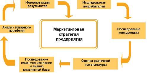 Тактика - что это такое и чем отличается от стратегии | ktonanovenkogo.ru