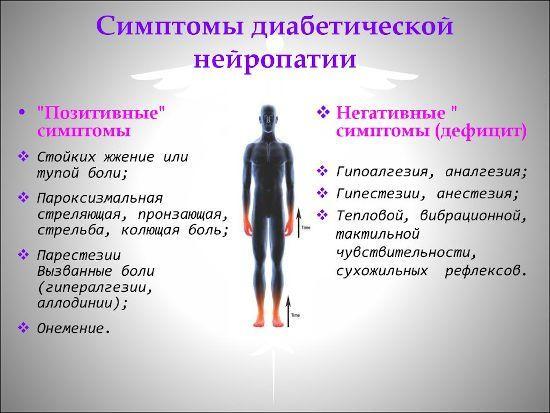 Полинейропатия верхних \ нижних конечностей — что это такое, лечение и симптомы