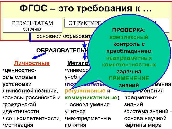 """Реализация - это... значение и синонимы к слову """"реализация"""" :: businessman.ru"""