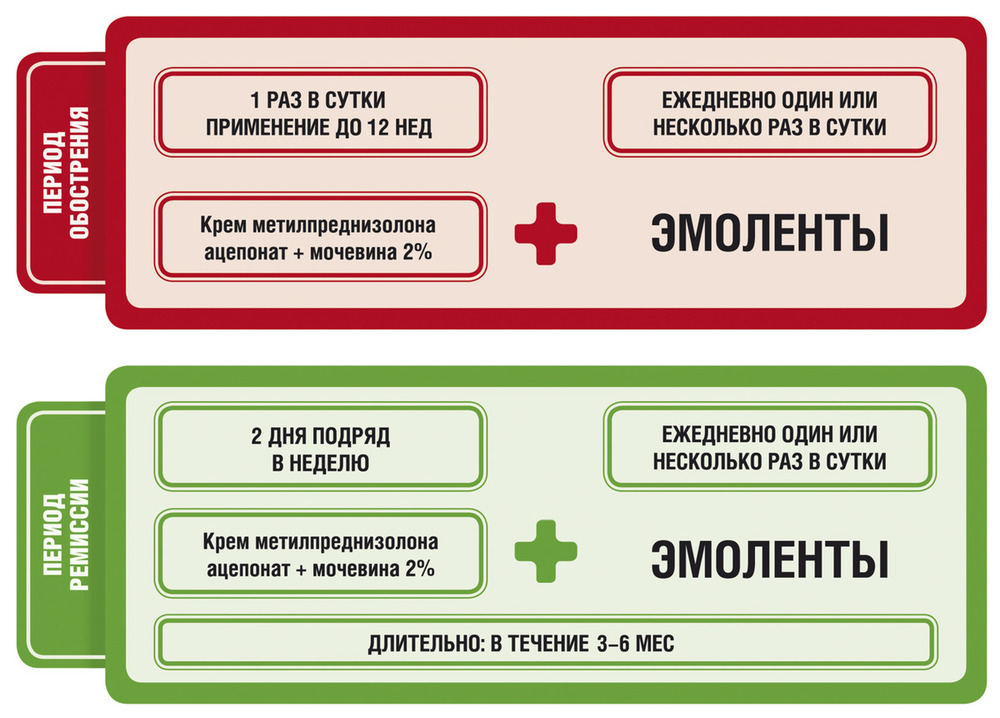Что входит в состав крема? эмоленты и эмульгаторы    красота и здоровье   школажизни.ру