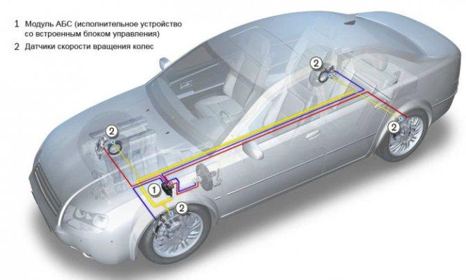 Что такое asr в автомобиле? безопасность и уверенность в одном флаконе!  — ruud