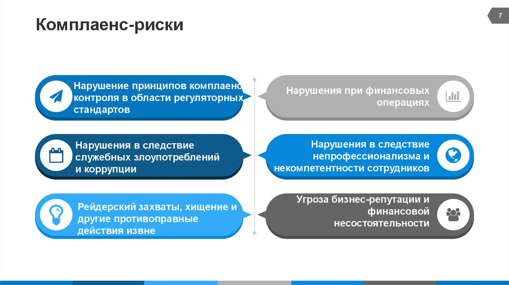 """Комплаенс-контроль: как работать при """"дефиците"""" кадров, минимизировать риски применения санкций по итогам проверок и осуществлять закупки?"""