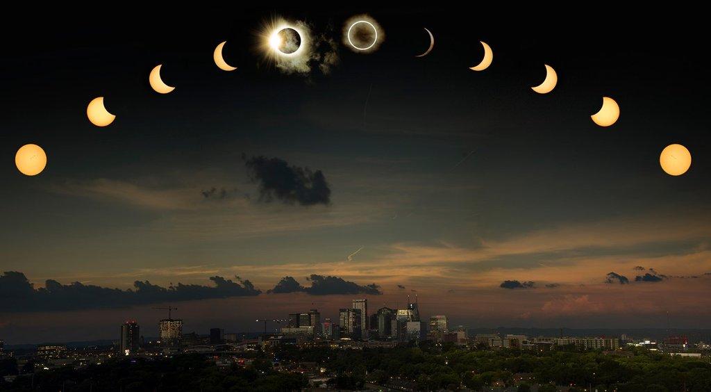 Затмения 2020: даты, точное время солнечных и лунных затмений