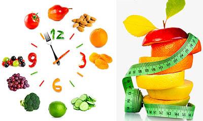 Раздельное питание: польза или вред - отзыв и личный опыт