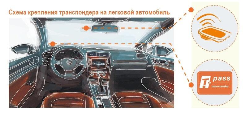 Автодор: вход в личный кабинет на avtodor-tr.ru