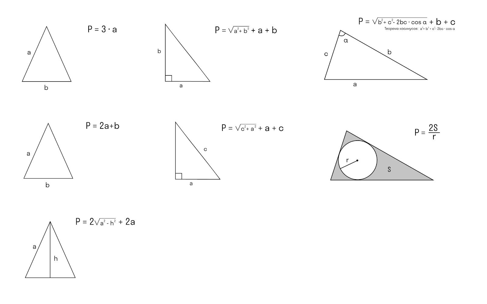 Как найти периметр фигур, его обозначение, измерение