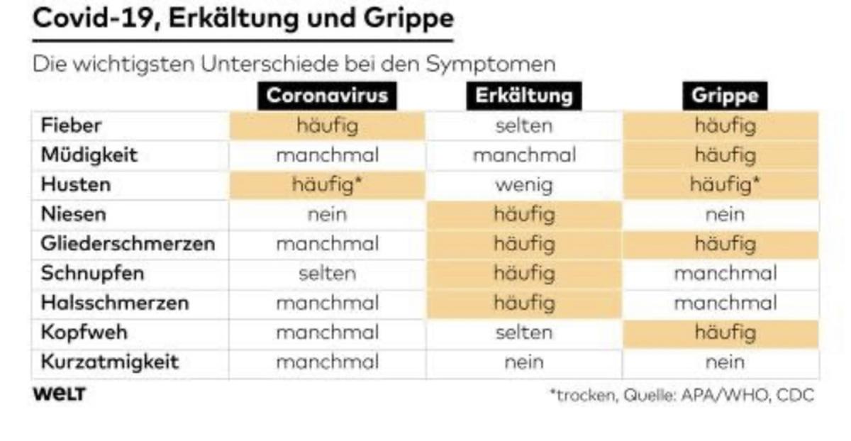 Что такое бессимптомный коронавирус