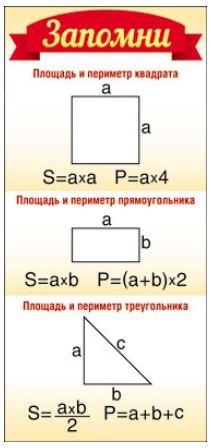 Что такое периметр и его применение на практике