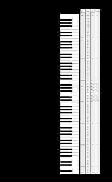Разрешение (музыка) вики