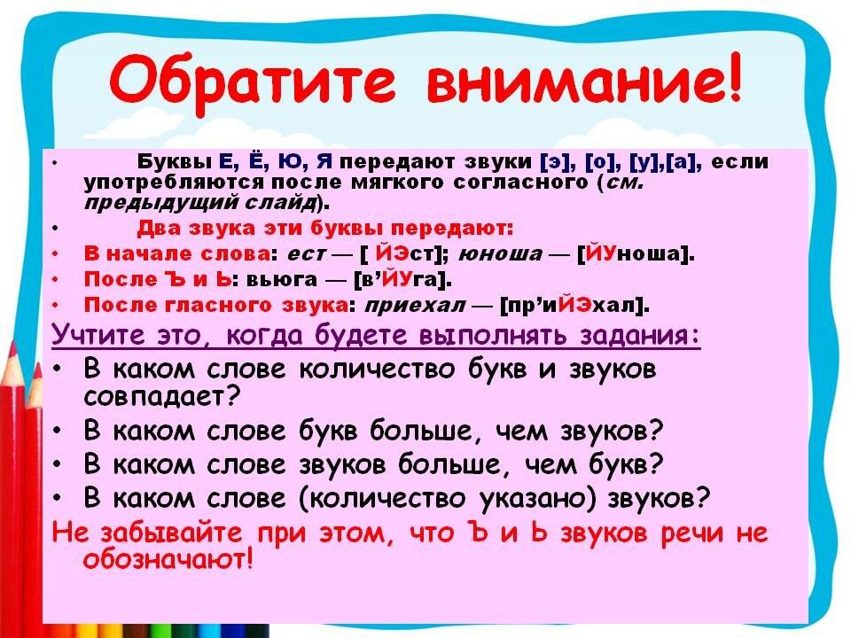 Теория звука и акустики понятным языком | nopoint.ru