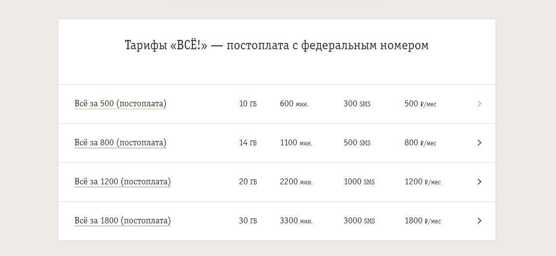 Что такое постоплата и предоплата: в чем преимущества и недостатки для потребителя — stavropol-poisk.ru