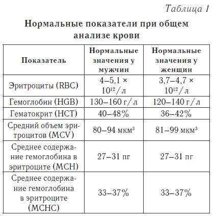 Купить пептиды                        https://www.ozdorovlenie-peptidi.ru/