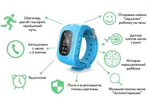 Функции смарт-часов: что умеют умные часы?