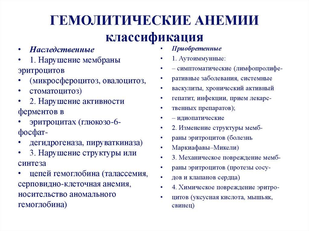 Гемолитическая анемия - симптомы, причины и лечение гемолитической анемии крови