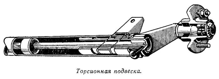 Торсионная подвеска: устройство и принцип работы, плюсы и минусы