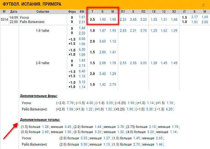 Тб-1 — википедия. что такое тб-1