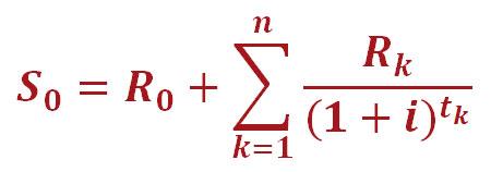 Что такое процентная ставка | азбука трейдера