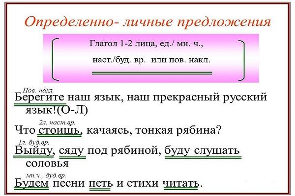 Односоставное определенно-личное предложение – примеры - помощник для школьников спринт-олимпик.ру