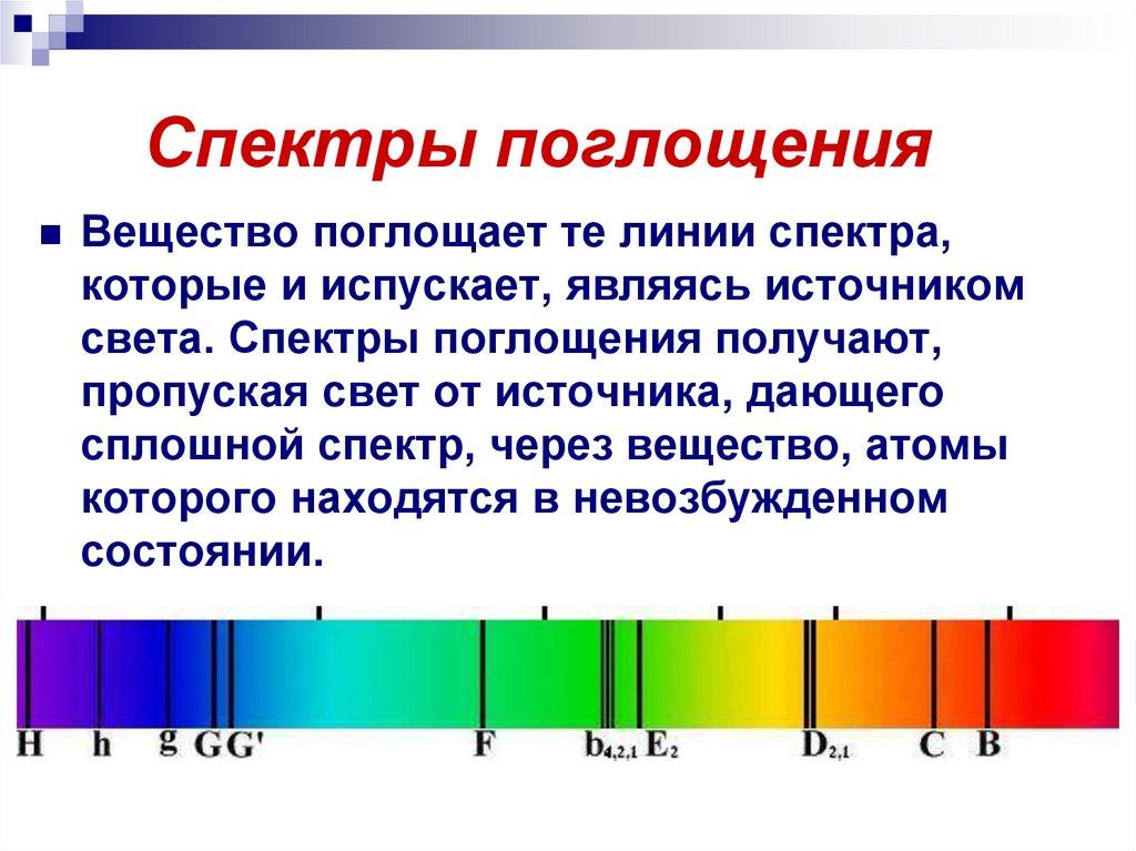 Спектры поглощения и испускания