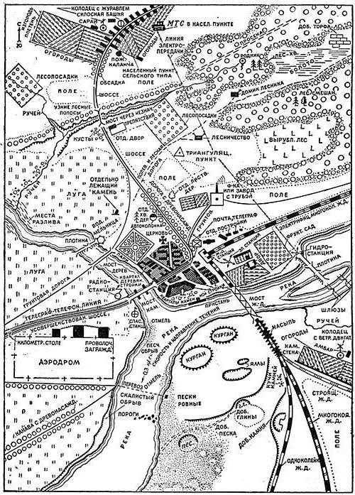 Понятие плана местности