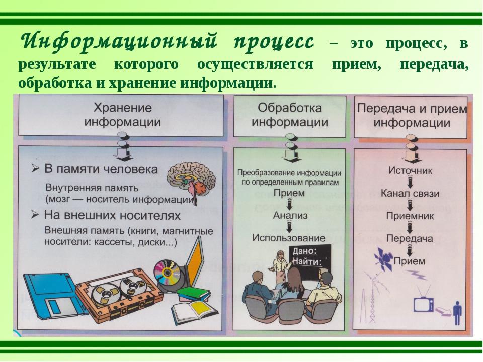 Реферат: информационные процессы как ядро информационной теории - bestreferat.ru