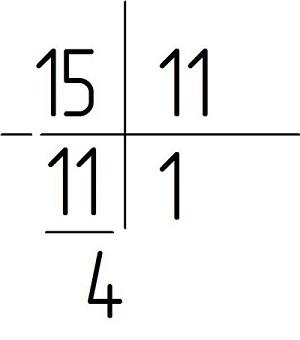 Корень уравнения – определение (6 класс, математика) - помощник для школьников спринт-олимпик.ру