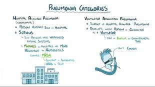 Смерть внезапная сердечная - описание, причины, симптомы (признаки), лечение.
