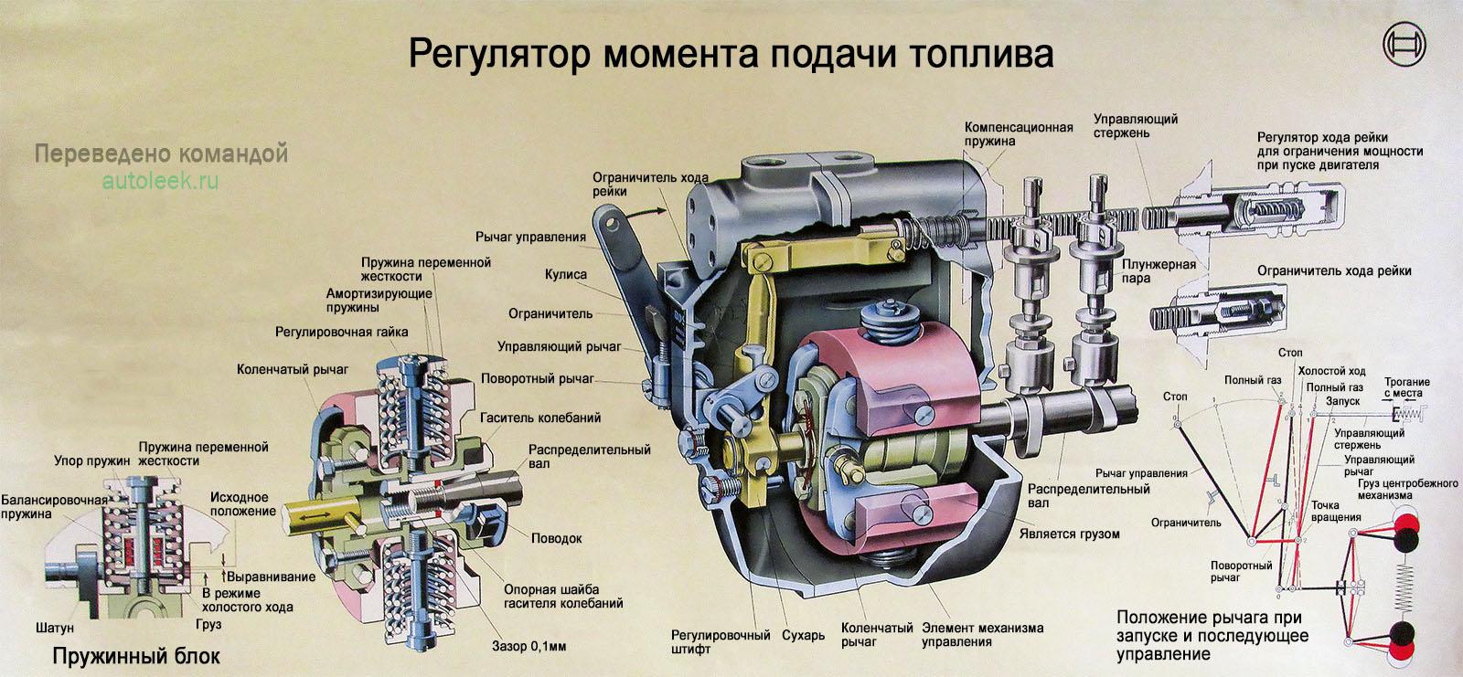 Mpi двигатель: что это такое
