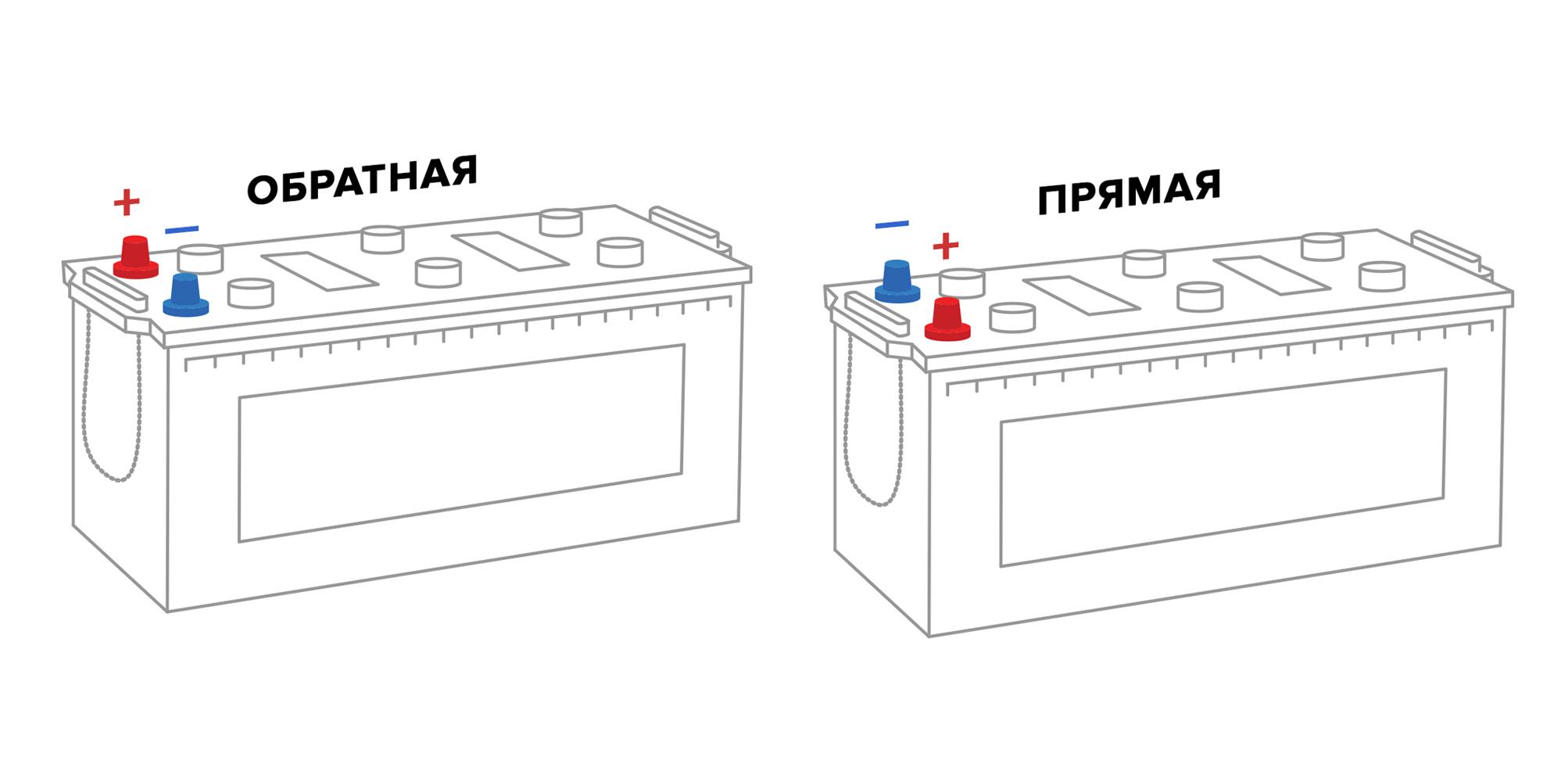 Полярность аккумулятора - что означает и как правильно определить полярность? | аккумуляторы и батареи
