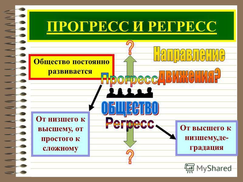 Регрессия - что это такое в психологии простыми словами