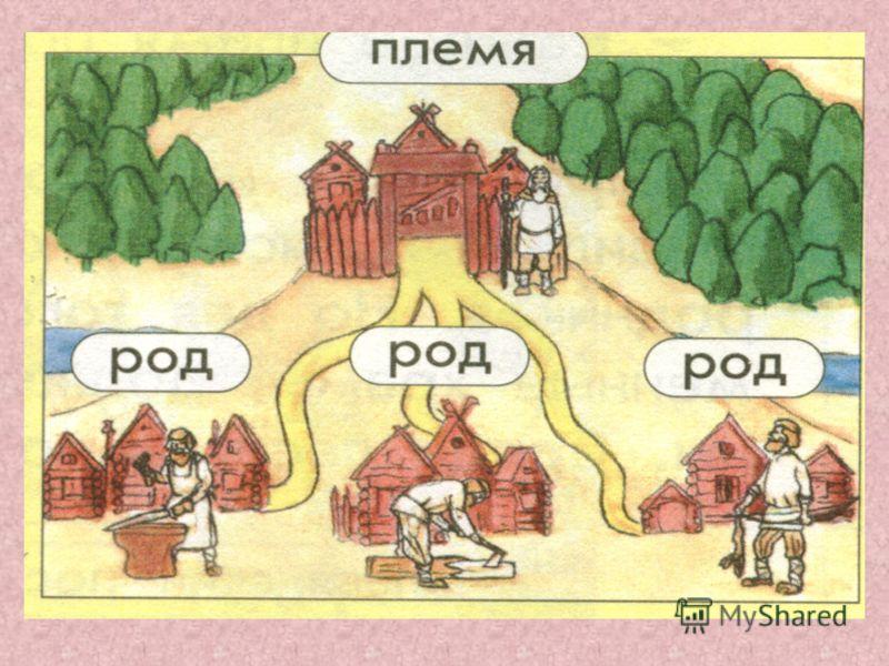 Признаки и роль общины. признаки родовой общины. общины - это...